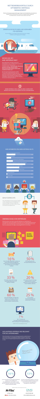 Infografik - Wettbewerbsvorteile durch optimiertes Vertragsmanagement